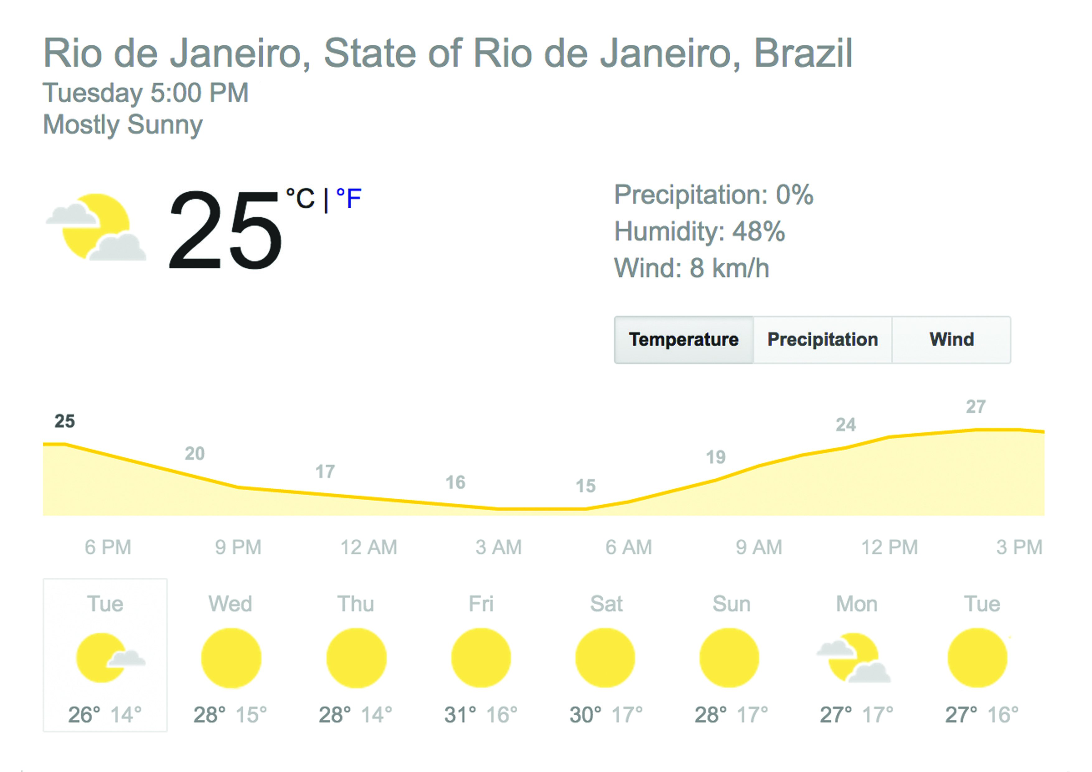 weather-rio